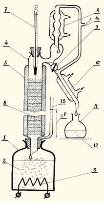 Ректификационная колонна своими руками схема
