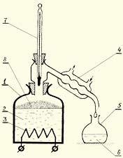 Простейший дистиллятор